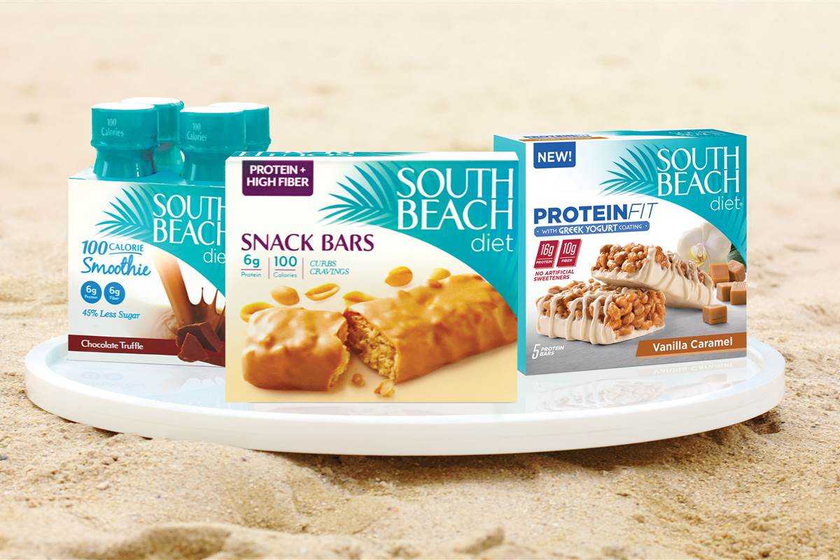 How South Beach Diet Works